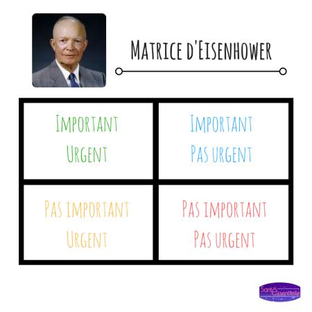 sante-essentielle-urgence-importance-matrice-eisenhower
